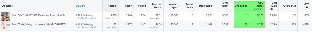 Facebook live video vs image ad