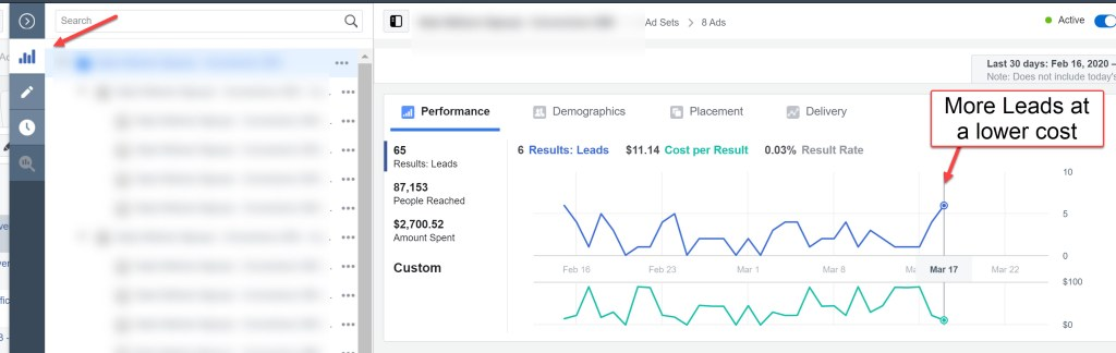 View Charts in Facebook Ads