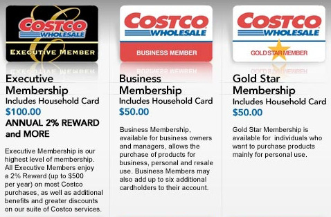 Plastic membership cards on Costco Number id=75489