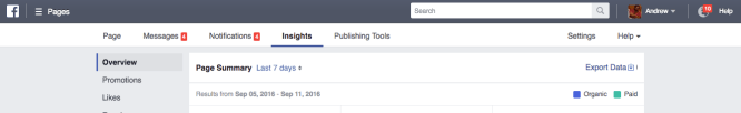 Facebook-Insights-Tab