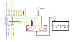 Vectra C Boot Wiring Diagram  Somurich