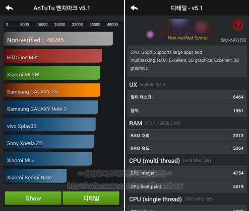 GalaxyNote4_Benchmark (1)