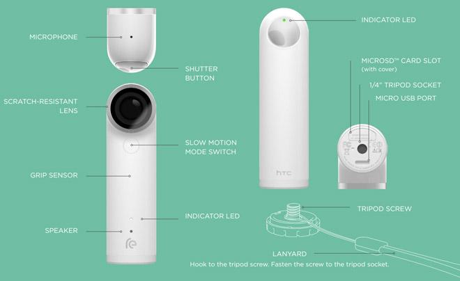 HTC Re Camera - Andro Dollar (2)