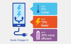 quick charge 4.0 qualcomm