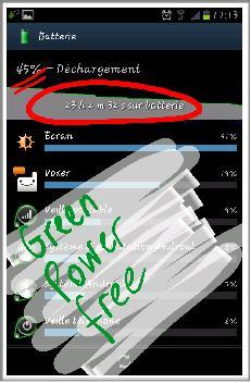 GreenPowerScreen