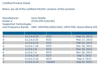 PTCRB Certified 11.2.A.0.33 firmware update for Xperia J