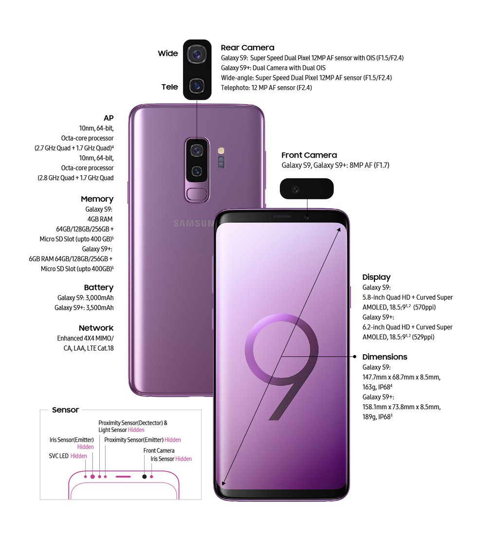 Samsung Galaxy S9 and S9+ Launched With Variable Aperture 12MP Rear Camera,MT6750Tや720×1440ドットのLCD IPS,Rakuten Mobile,今回GalaxyS9Plusが筆者が持った印象は「ただ,archos-50-oxygen-plus.jpeg