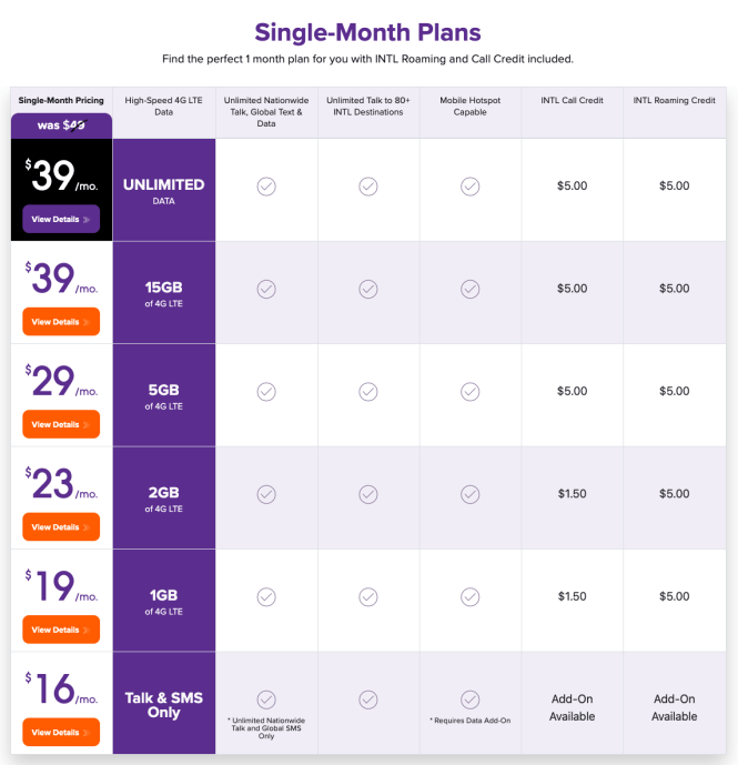 Ultra Mobile Single Month Plans