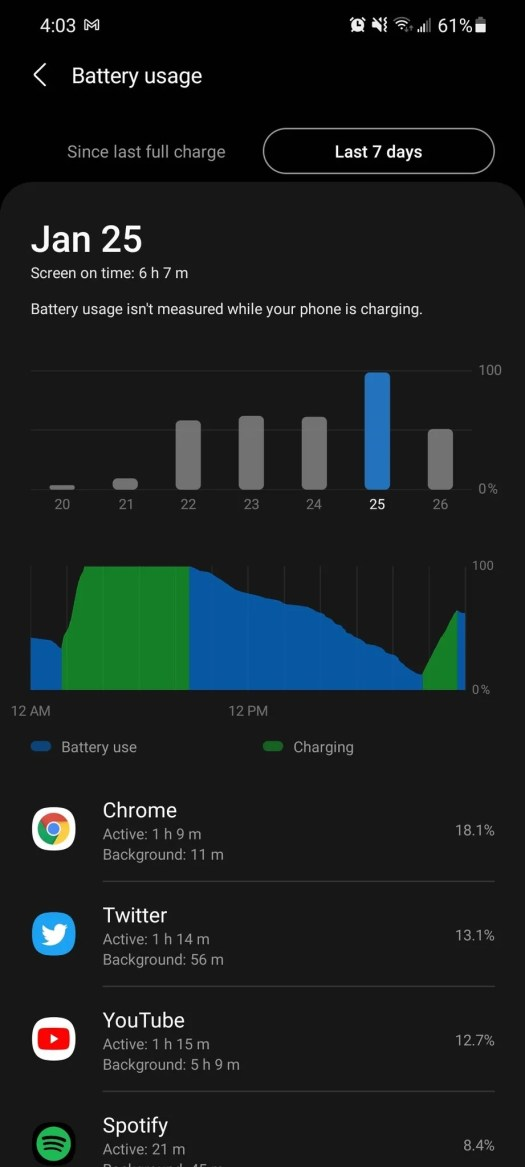 Battery stats on the Galaxy S21