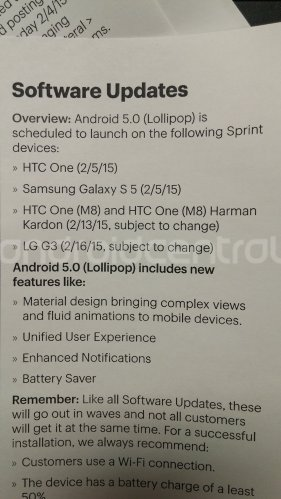 Sprint Lollipop update schedule