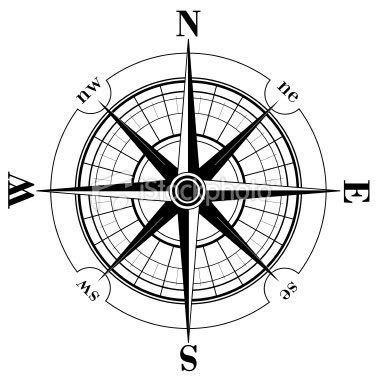 compass in android code example