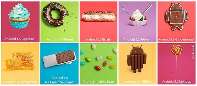 Android Versiyonları Kullanım Oranları Açıklandı