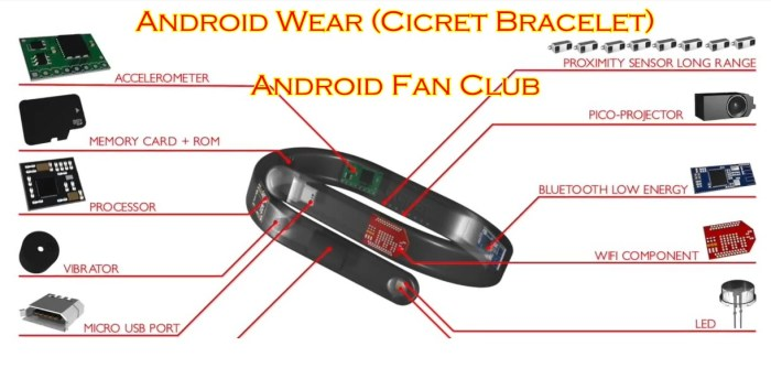 cicret android wear components