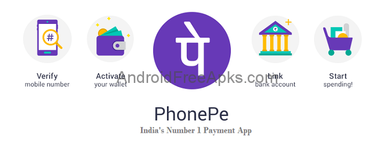 Phone Pe APK Download v 3.3.47|Latest Version 2