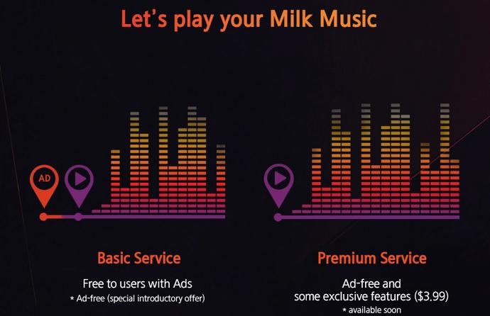 Milk Music Premium