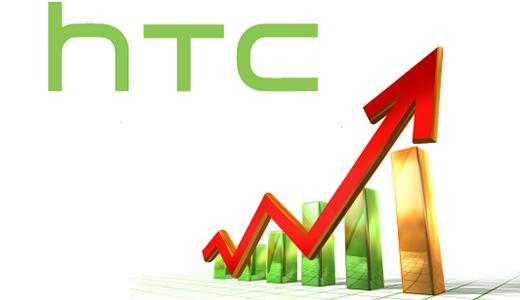 htc profit___