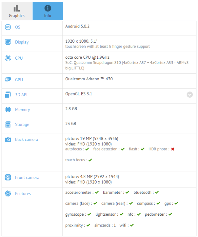 Xperia Z4 benchmark