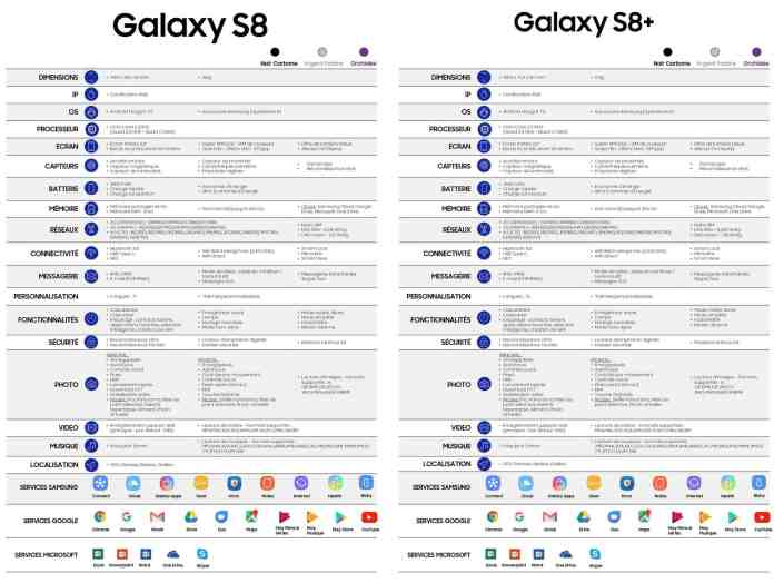 A First Look At The Samsung Galaxy S8 S8 Plus Smartphone Preorders Start March 30 Delivery By April 21 Imaginativepro Blog