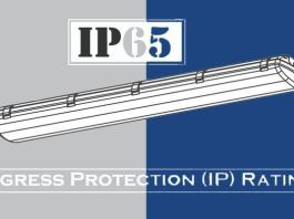 IP Rating - Complete Guide