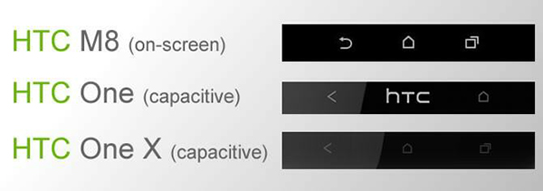 HTC-M8-onscreen-knoppen-2