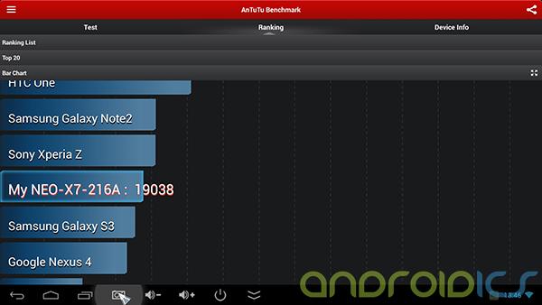 AnTuTu-benchmark-score