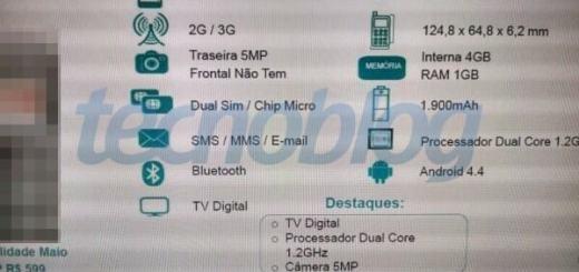 Motorola Moto E Specificaties