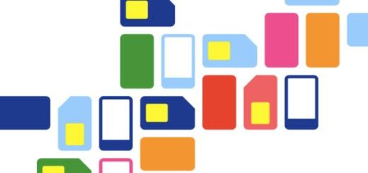 mobiel-sim
