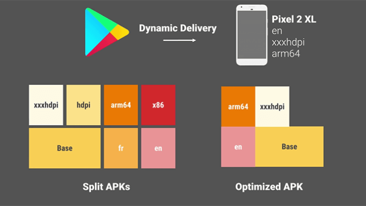 Android-Dynamic-Delivery