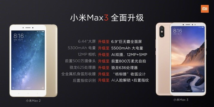 Xiaomi-Mi-Max-3-specificaties-1