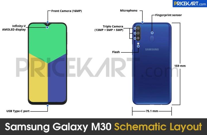 Samsung-Galaxy-M30-specificaties