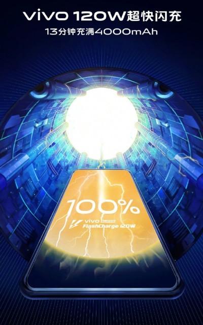 120-Watt-Vivo-Super-FlashCharge