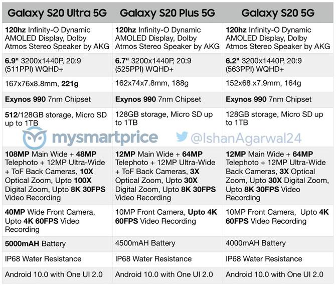 Samsung-Galaxy-S20-specificaties