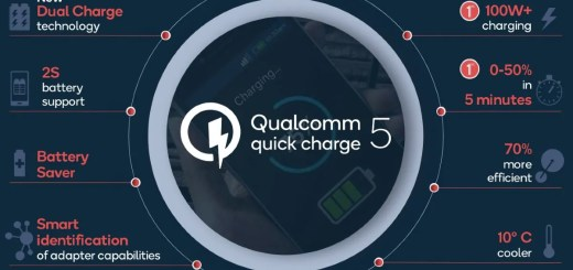 qualcomm_quick_charge_5