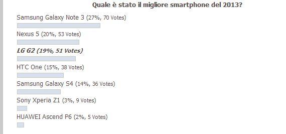 sondaggio3
