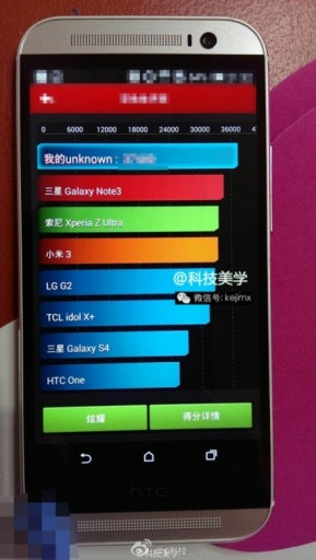 htc-m8-benchmark2