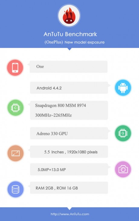 oneplus-one-antutu-specifications