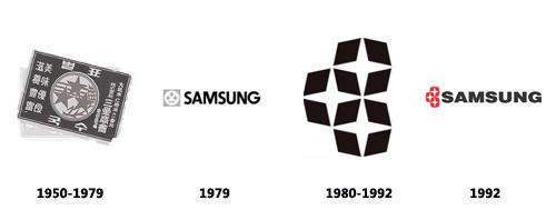 samsung-logo-evolution