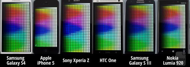 Farbwiedergabe der Top Smartphones im Vergleich. Foto: Phone Arena.