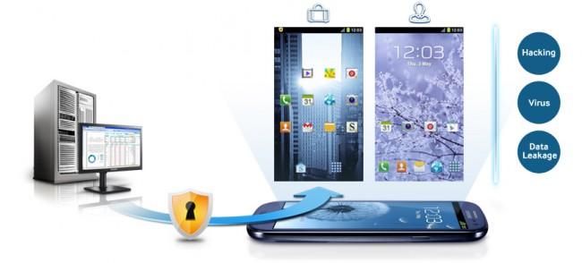 Samsung Knox erlaubt das Trennen von privaten und beruflichen Inhalten, das erhöht die Sicherheit. Foto: Samsung