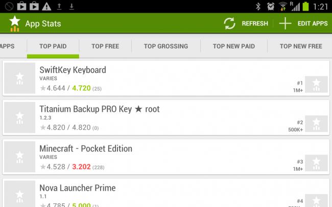 In der Übersicht lassen sich die Apps nach Top kostenpflicht, Top kostenlos, und co. sortieren.