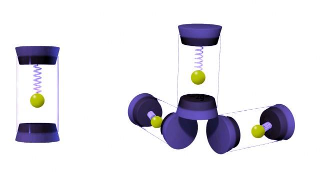 Das Prinzip eines Beschleunigungssensors lässt sich verdeutlichen anhand einer schweren Metallkugel, die durch eine Sprungfeder mit ihrem Gehäuse verbunden ist.