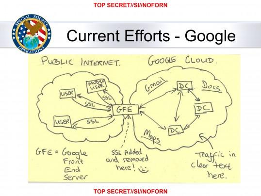 """Dieses Diagramm löst laut der Washington Post bei Google-Entwicklern """"spontante Fluchanfälle"""" aus - über deren Inhalt ist leider nichts bekannt. (Quelle: Washington Post)"""