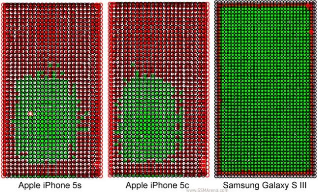 Die Touchscreen-Genauigkeit des iPhones lässt zu Wünschen übrig (Bildquelle: GSMArena)