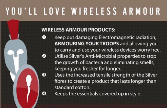 Wireless Armour: Die Zauber-Unterwäsche soll nicht nur Strahlung abhalten, sondern auch Bakterien und eklige Gerüche. (Bild: Wireless Armour/Indiegogo)