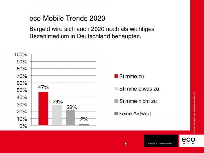 Expertenmeinungen Smartphone ersetzt bis spätestens 2020 herkömmliche Schlüssel und PINs am EC Automaten_7
