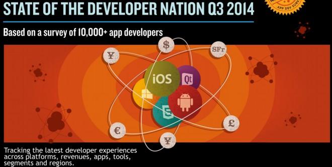 developer_main