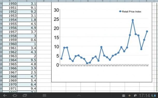 Auch Graphen lassen sich mit Smart Office leicht erstellen.