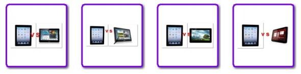 Insgesamt ist das iPad 3 das aktuell beste Tablet am Markt