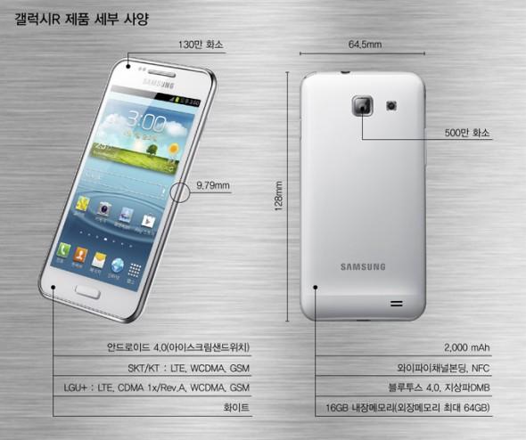 Die Abmessungen und technische Daten des Samsung Galaxy R Style im Überblick. (Foto: samsungtomorrow.com)