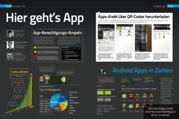 Hier geht's App (2/8 Seiten)
